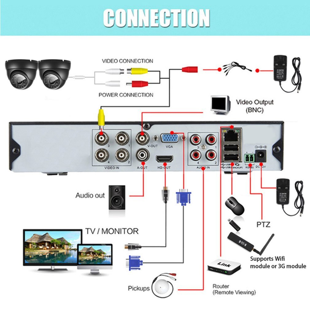 2-4-8CH-HDMI-CCTV-1080P-Video-DVR-Camera-Security-System-Home-Outdoor-1TB-HDD thumbnail 28