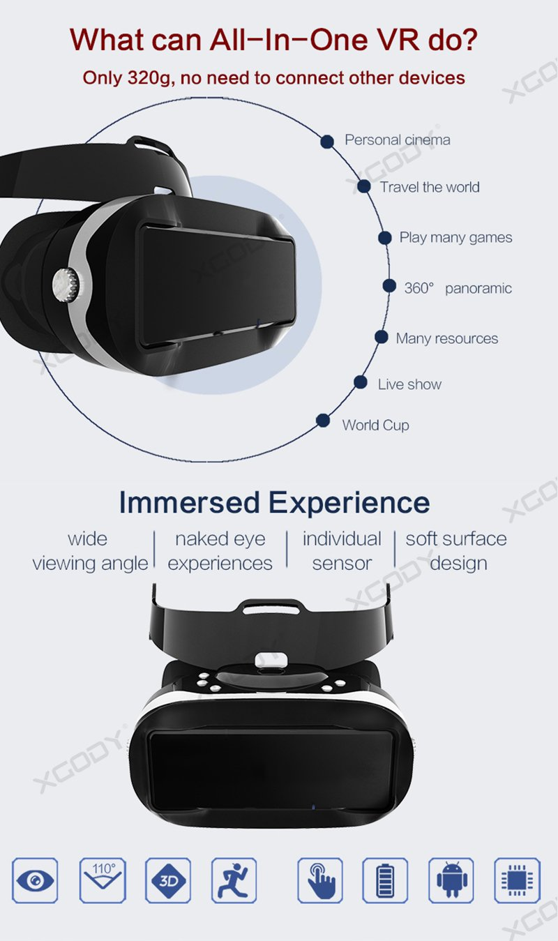 Glaxxes Virtual Reality VR Headset 1080P Head Mounted Display 2018 Latest Gen