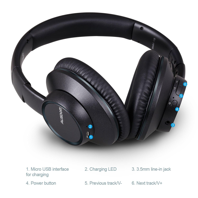 AUSDOM-Wireless-Headphones-Bluetooth-Stereo-Earphones-Super-Bass-On-Ear-Headset thumbnail 3